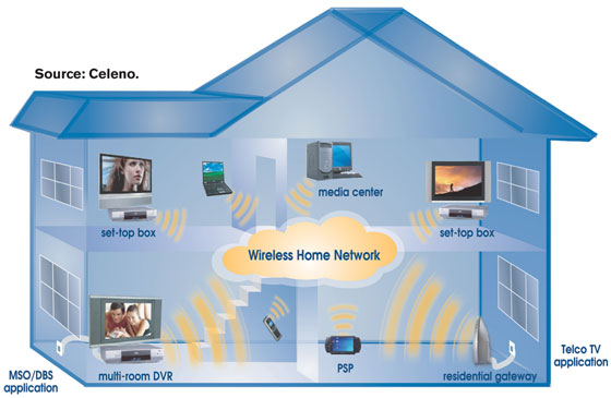 Best Home Wireless Network Design Gallery - Interior Design Ideas ...